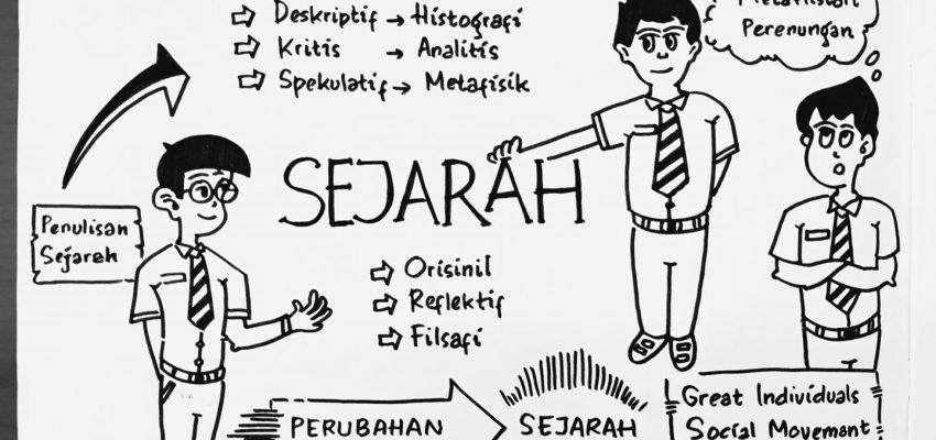 Memaknai Falsafi Sejarah._ Selamat Hari Santri 22 Oktober 2020._ Santri Sehat Indonesia Kuat._